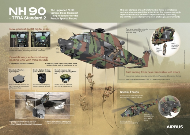NH90-TFRA-Standard2-infographic_Airbus-RGB.jpg