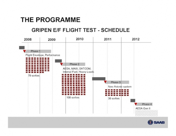 2012-05_Brief to Journalists on Gripen Upgrades-1 (glissé(e)s).jpg
