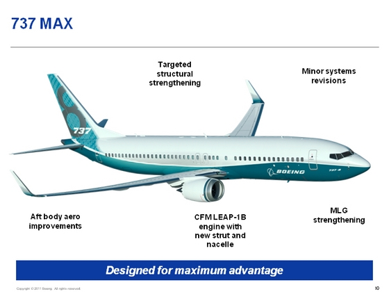 tui travel,boeing,b737 max