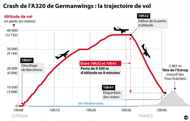 attitude-crash-germanwings-11382869sexls.jpg