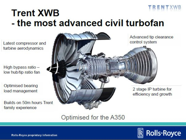 airbus,rolls-royce,trent xwb-97,infos aviation,les nouvelles de l'aviation