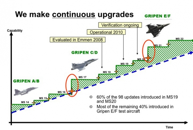 Solid_base_continuous_upgrades_illustration_750.jpg